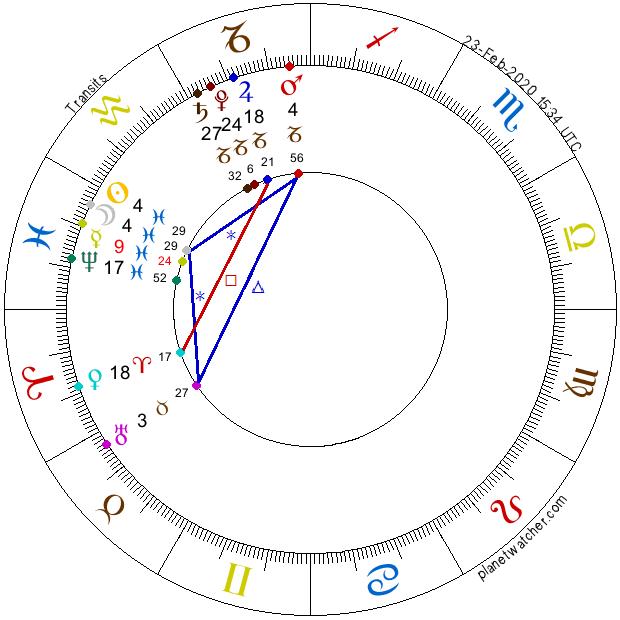 Lunárny Nov v Rybách 2020 AnteAr