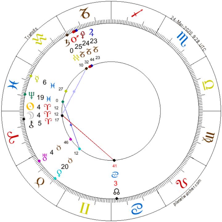 Lunárny Nov v Baranovi Marec 2020 AnteAr