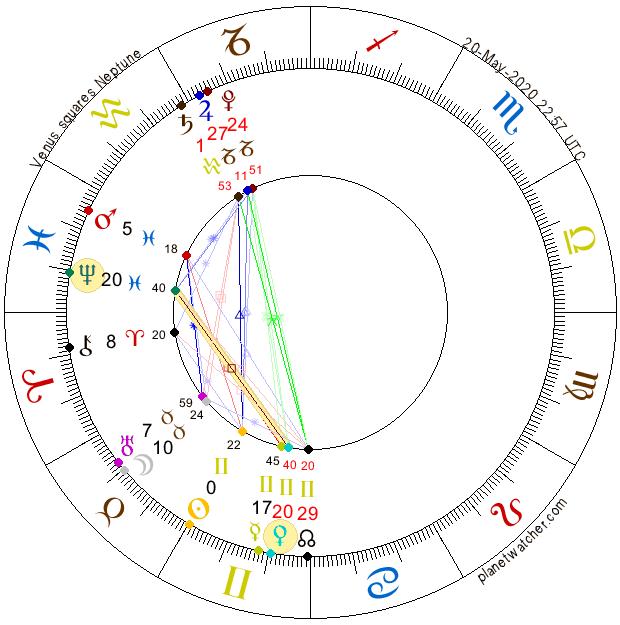 Venusa Kvadrat Neptun AnteAr