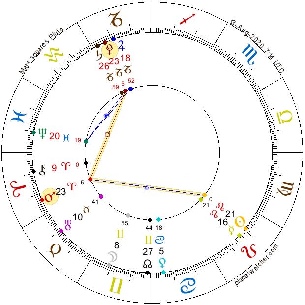 Horoskop-na-týždeň-AnteAr