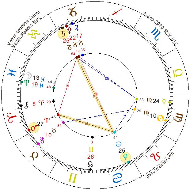 Venuša v kvadratúre s Marsom 04.09.2020 AnteAr